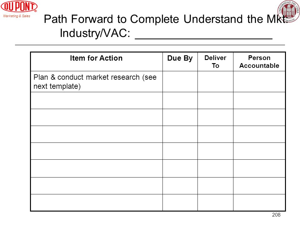 Path Forward to Complete Understand the Mkt: Industry/VAC: _____________________