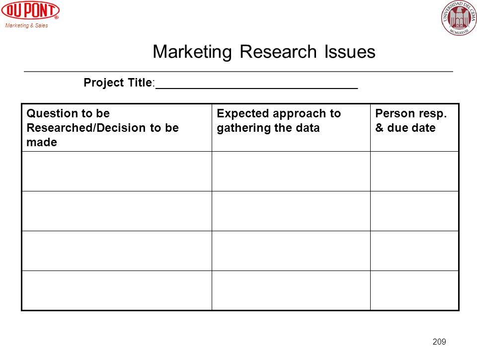 Marketing Research Issues