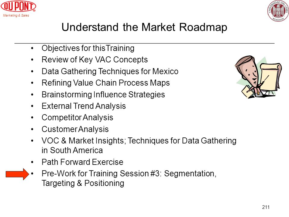 Understand the Market Roadmap