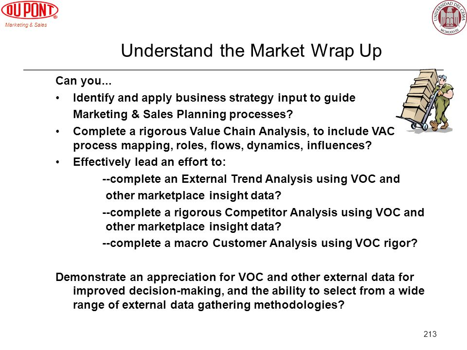 Understand the Market Wrap Up