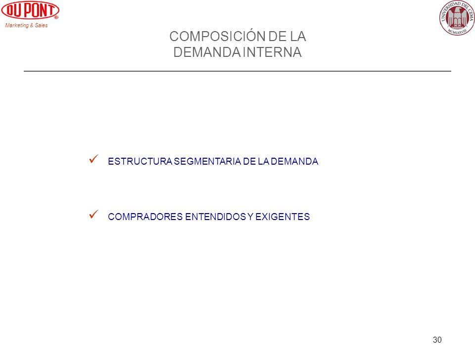 COMPOSICIÓN DE LA DEMANDA INTERNA ESTRUCTURA SEGMENTARIA DE LA DEMANDA