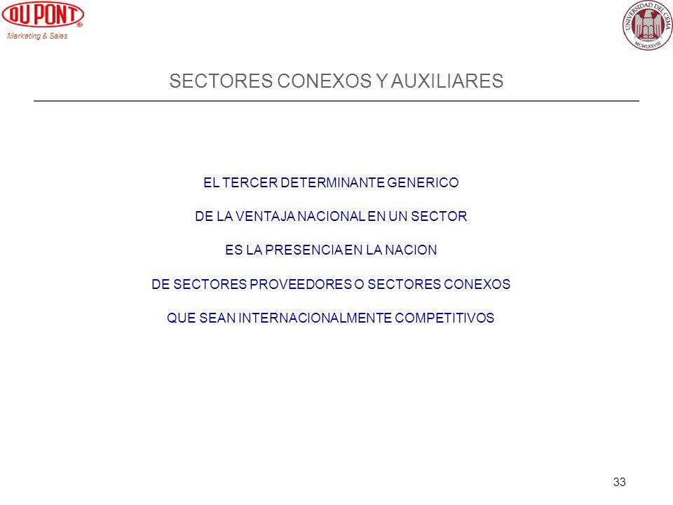 SECTORES CONEXOS Y AUXILIARES