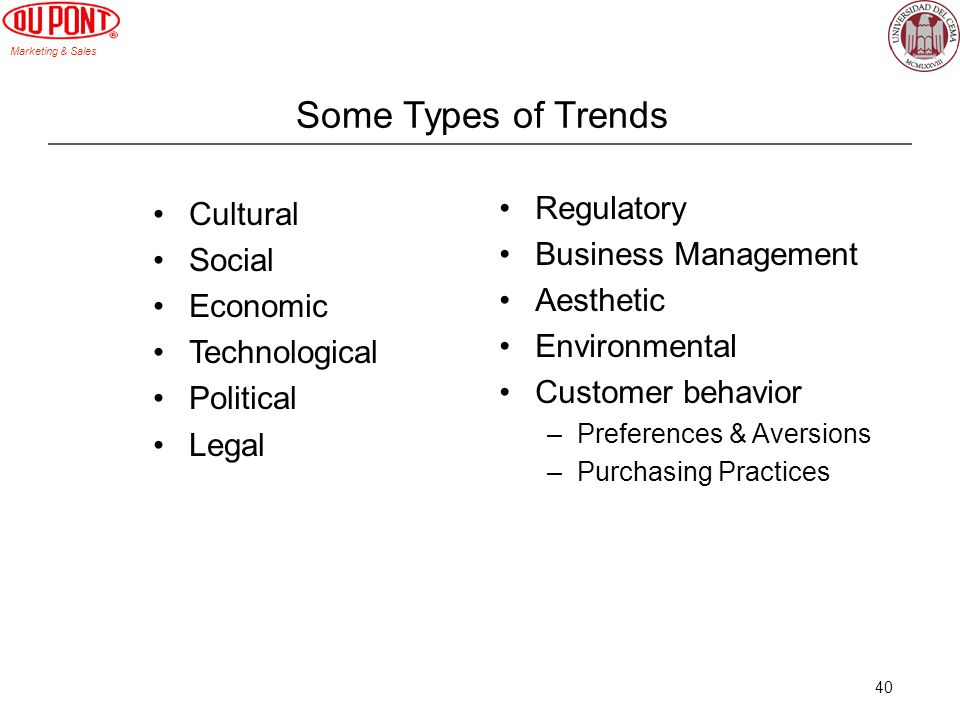 Some Types of Trends Regulatory Cultural Business Management Social