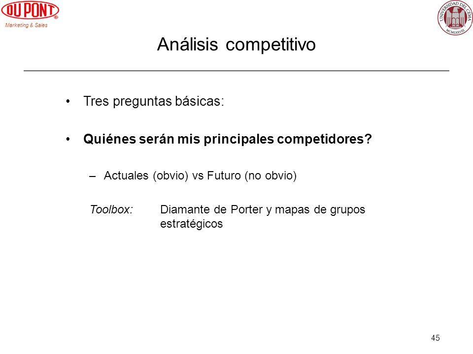 Análisis competitivo Tres preguntas básicas: