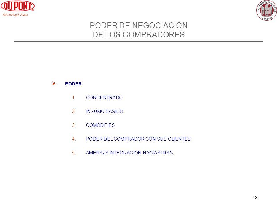 PODER DE NEGOCIACIÓN DE LOS COMPRADORES PODER: CONCENTRADO