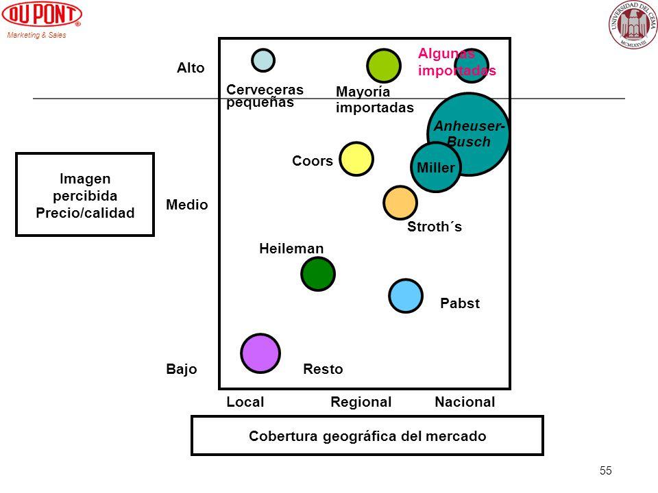 Cobertura geográfica del mercado