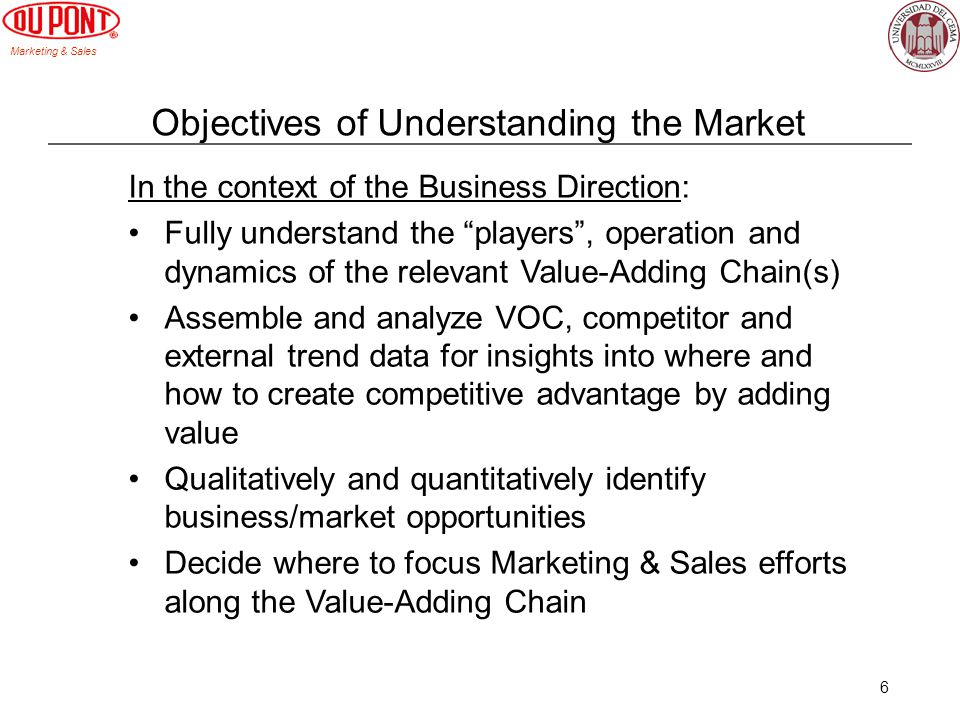Objectives of Understanding the Market