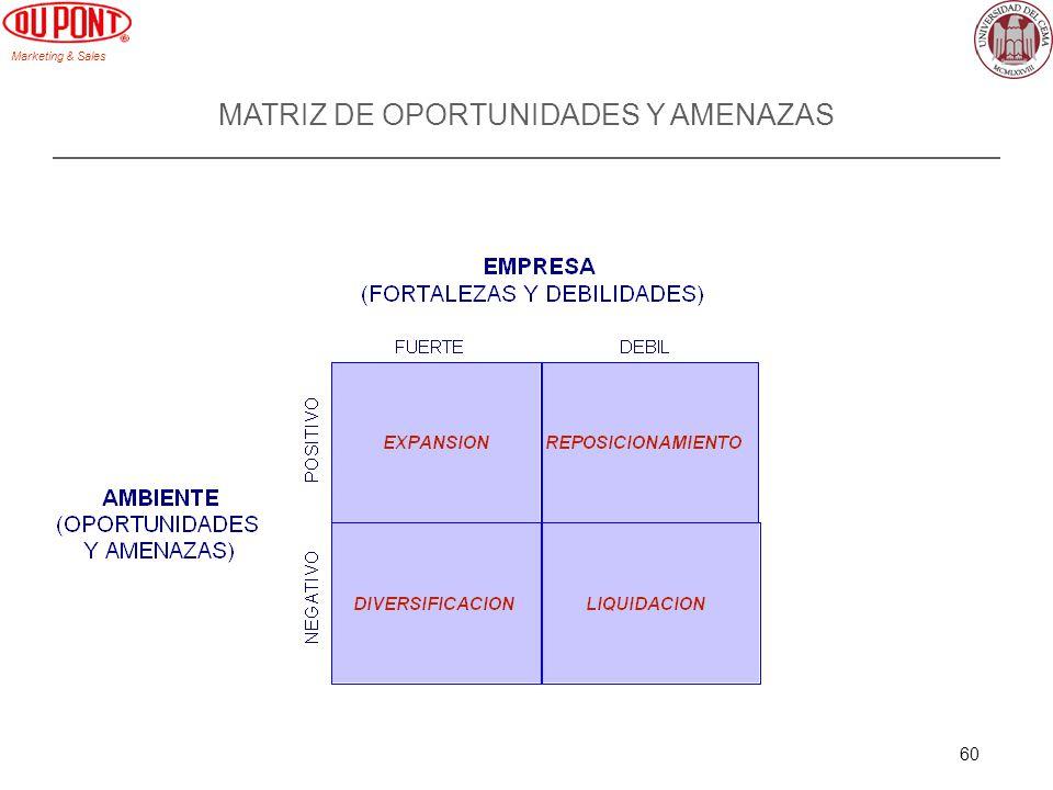 MATRIZ DE OPORTUNIDADES Y AMENAZAS
