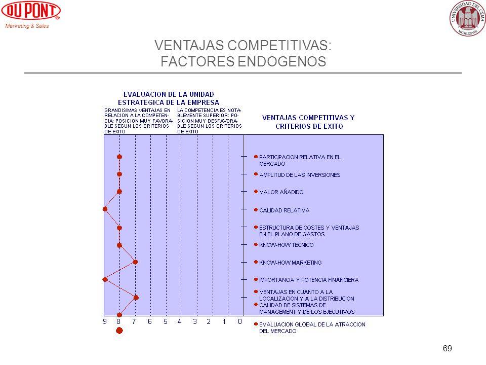 VENTAJAS COMPETITIVAS: