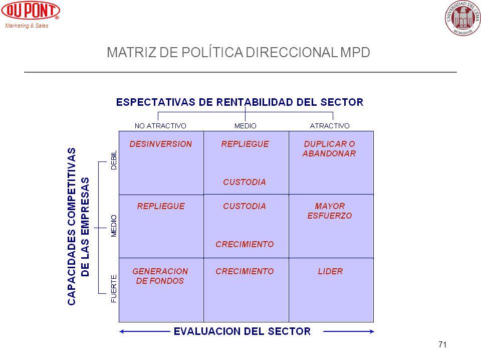 MATRIZ DE POLÍTICA DIRECCIONAL MPD