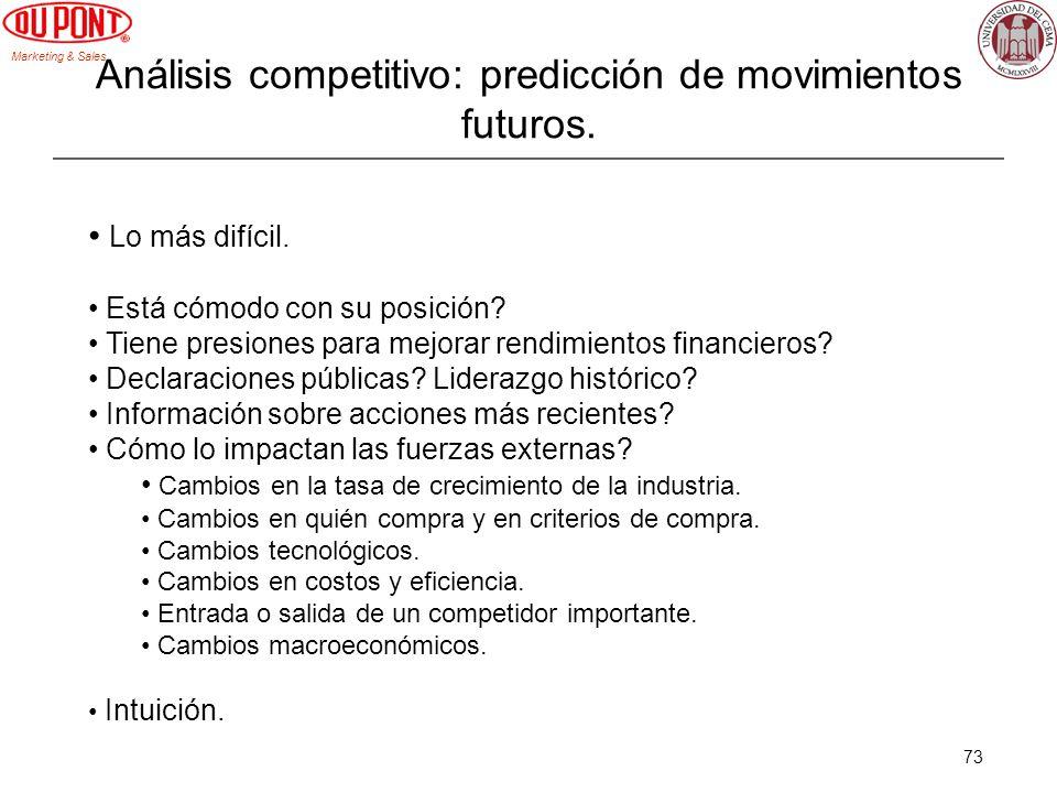 Análisis competitivo: predicción de movimientos futuros.