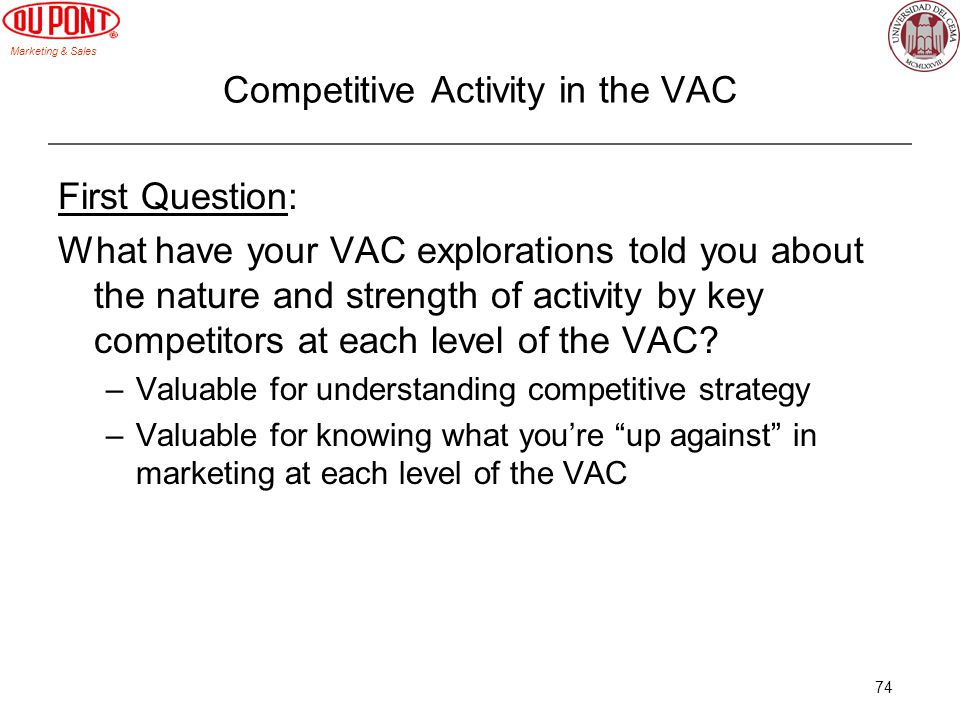 Competitive Activity in the VAC