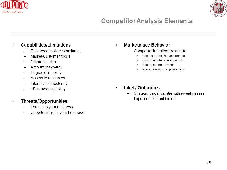Competitor Analysis Elements