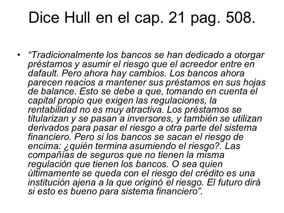 Dice Hull en el cap. 21 pag. 508.