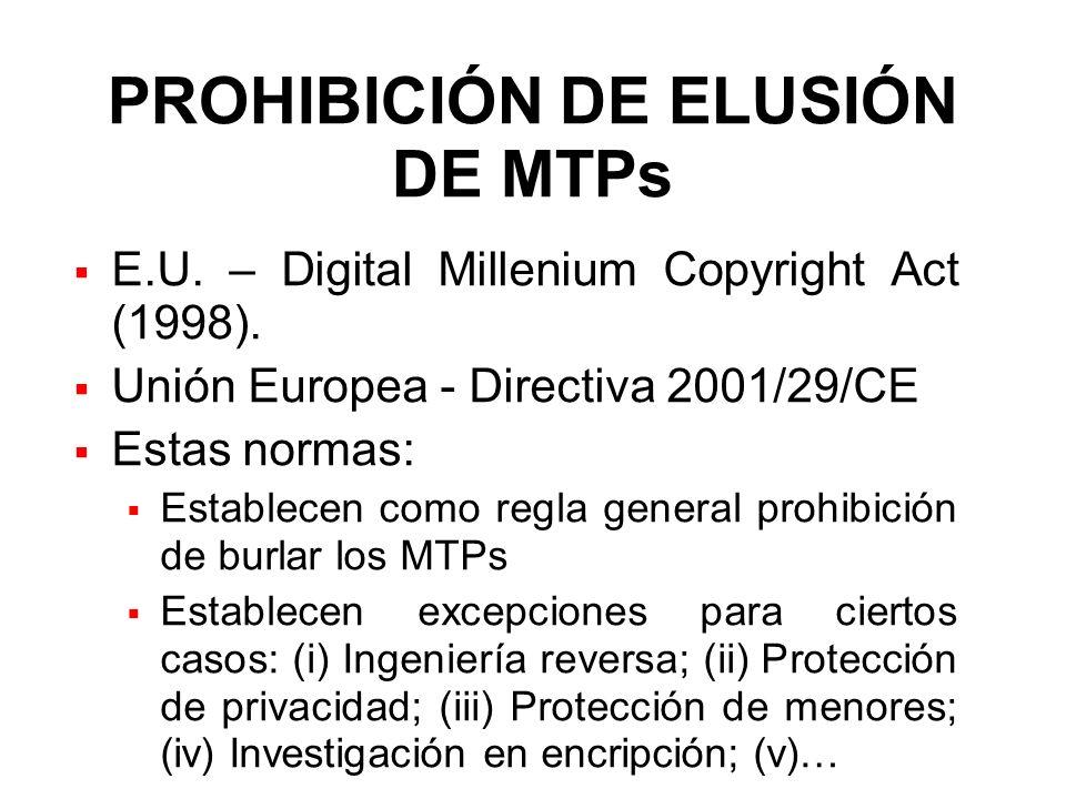 PROHIBICIÓN DE ELUSIÓN DE MTPs