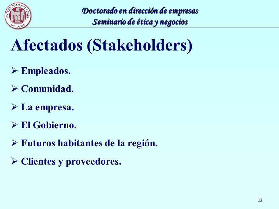 Afectados (Stakeholders)