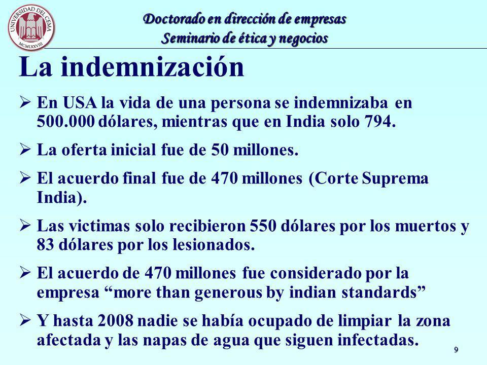 La indemnización En USA la vida de una persona se indemnizaba en 500.000 dólares, mientras que en India solo 794.