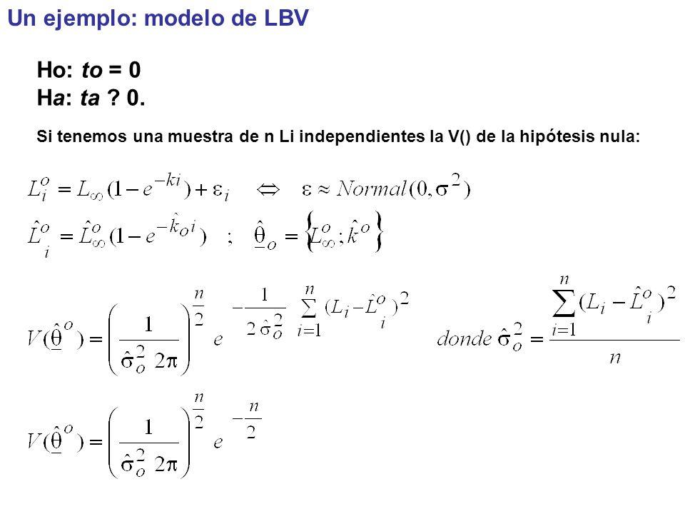 Un ejemplo: modelo de LBV