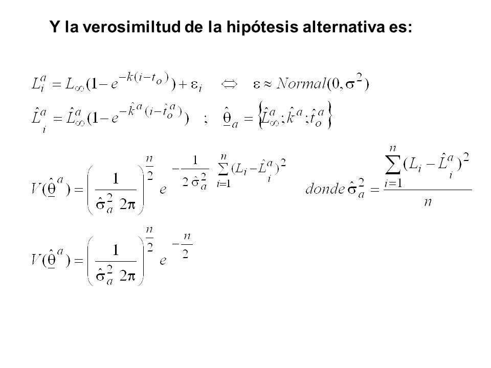 Y la verosimiltud de la hipótesis alternativa es: