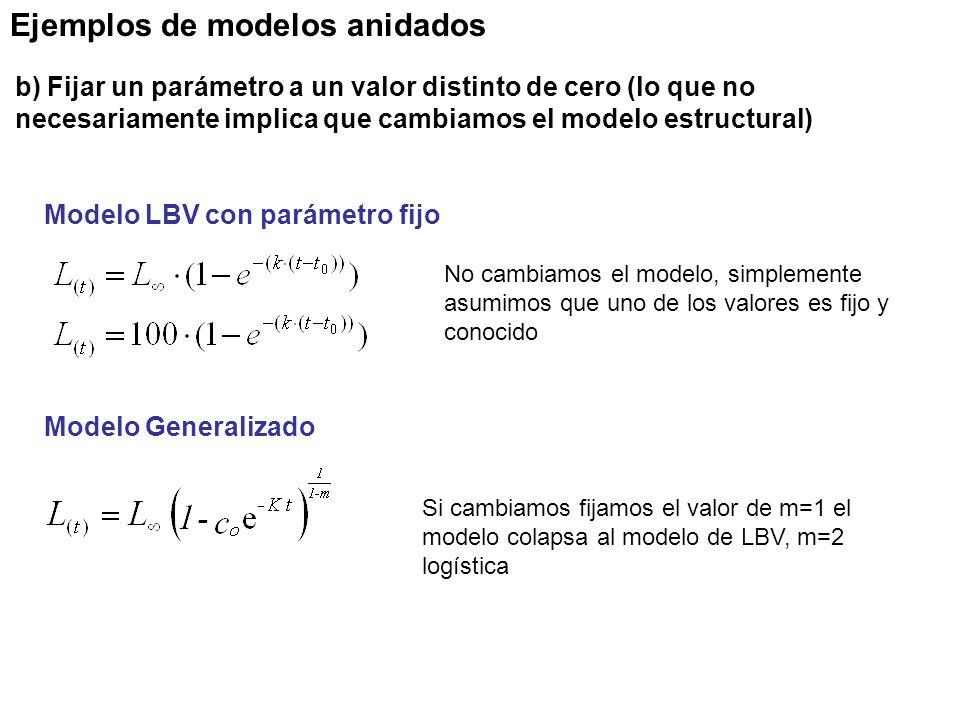 Ejemplos de modelos anidados