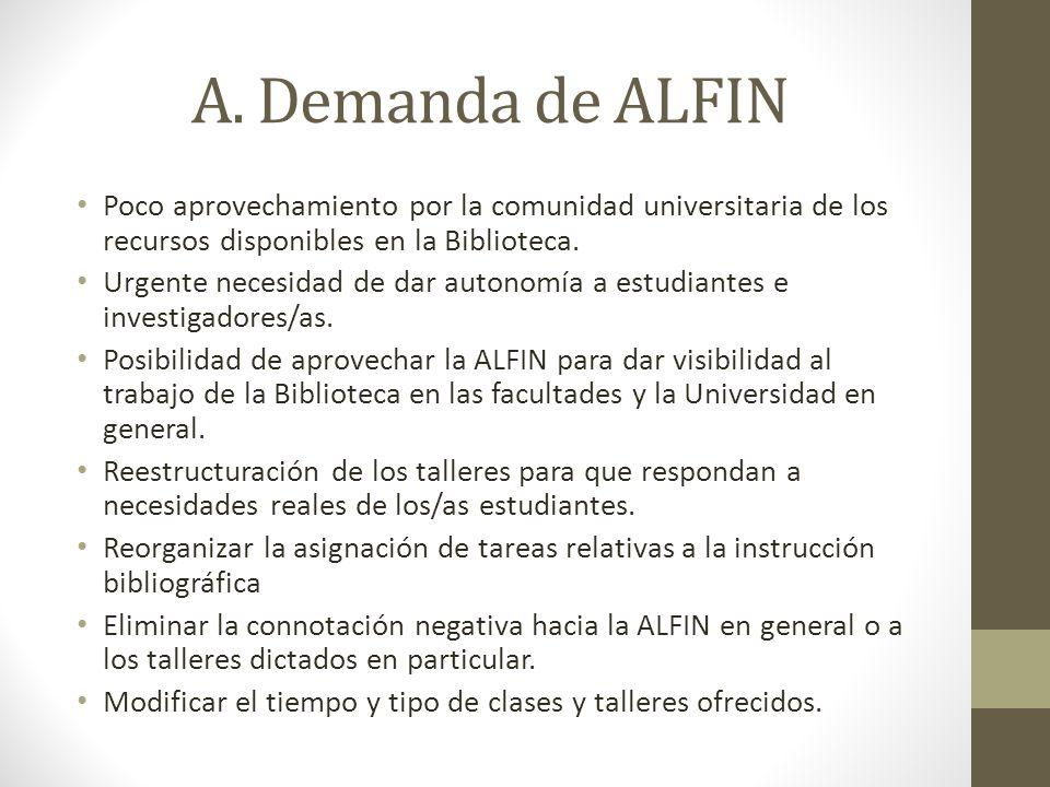 A. Demanda de ALFIN Poco aprovechamiento por la comunidad universitaria de los recursos disponibles en la Biblioteca.