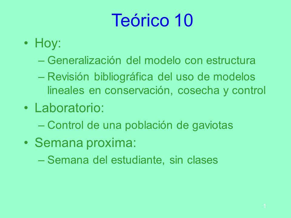 Teórico 10 Hoy: Laboratorio: Semana proxima: