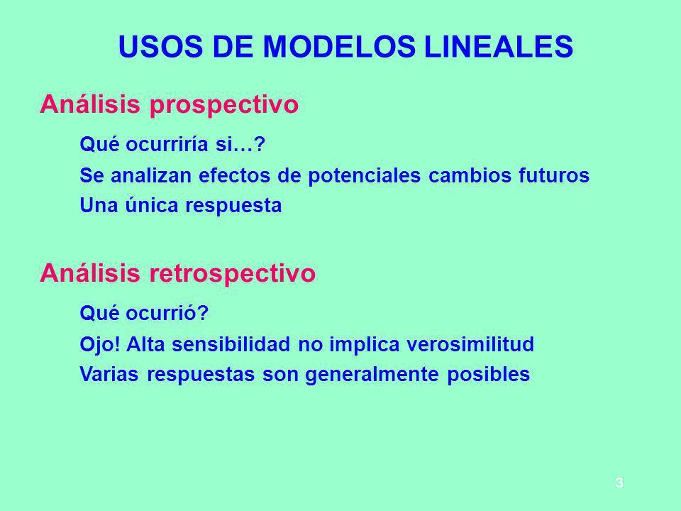 USOS DE MODELOS LINEALES