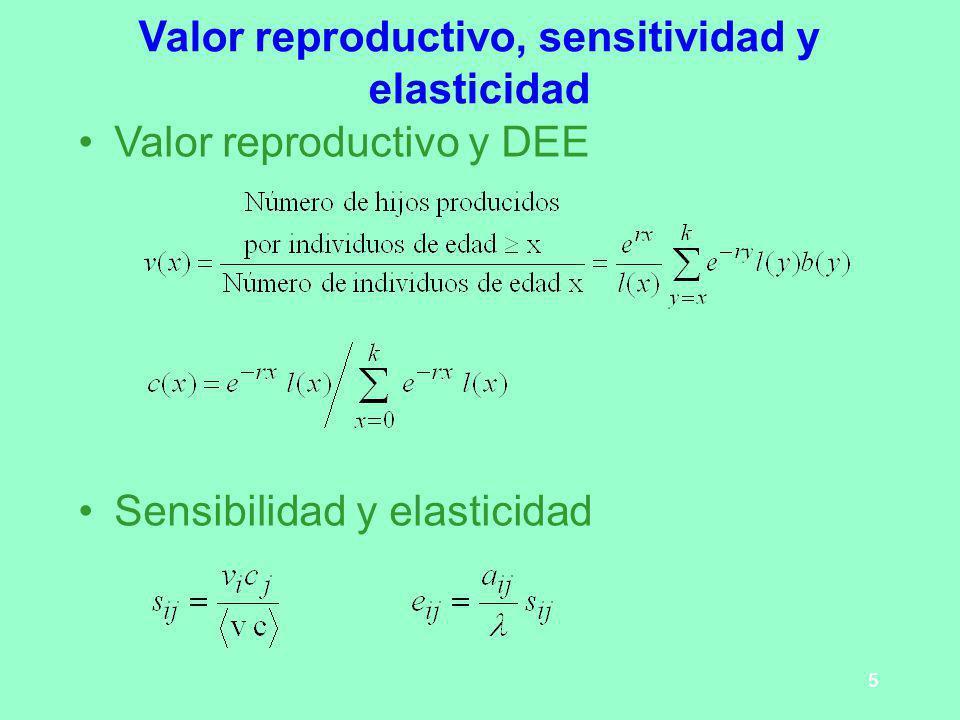 Valor reproductivo, sensitividad y elasticidad