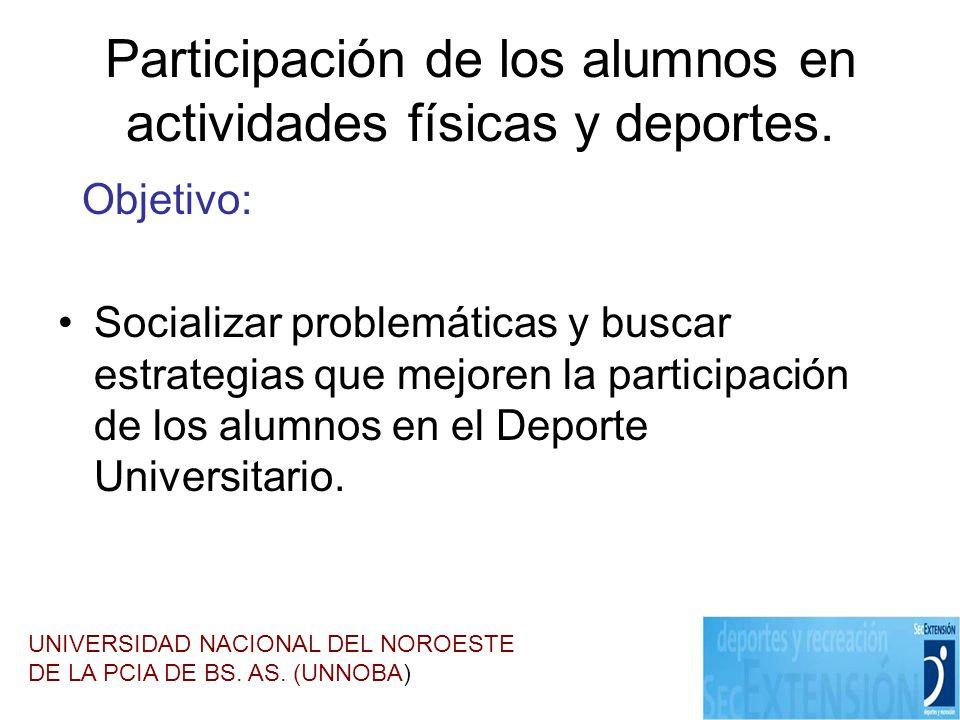 Participación de los alumnos en actividades físicas y deportes.