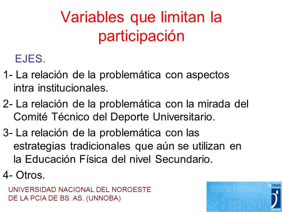 Variables que limitan la participación