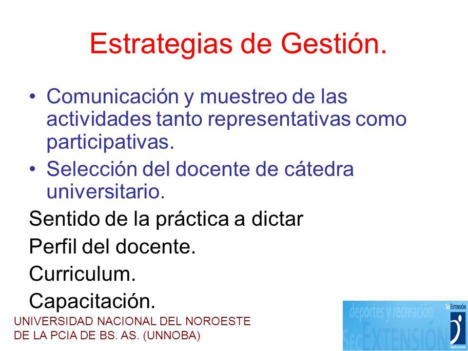 Estrategias de Gestión.