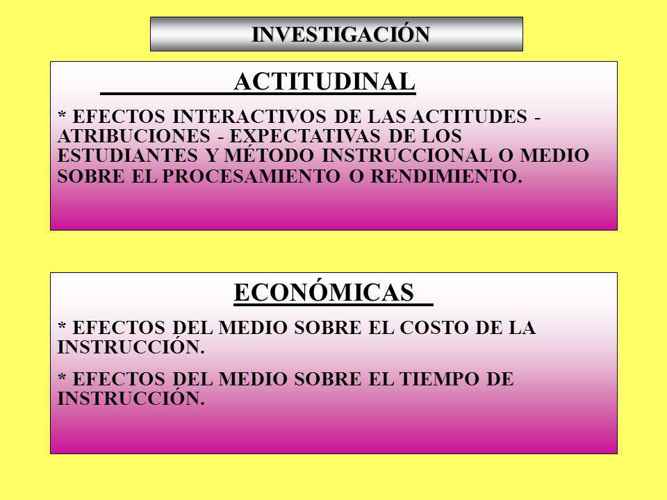 ACTITUDINAL ECONÓMICAS INVESTIGACIÓN