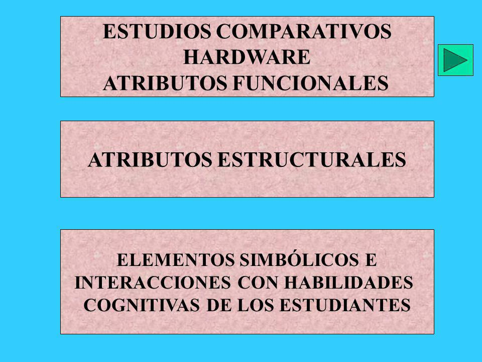 ESTUDIOS COMPARATIVOS HARDWARE ATRIBUTOS ESTRUCTURALES