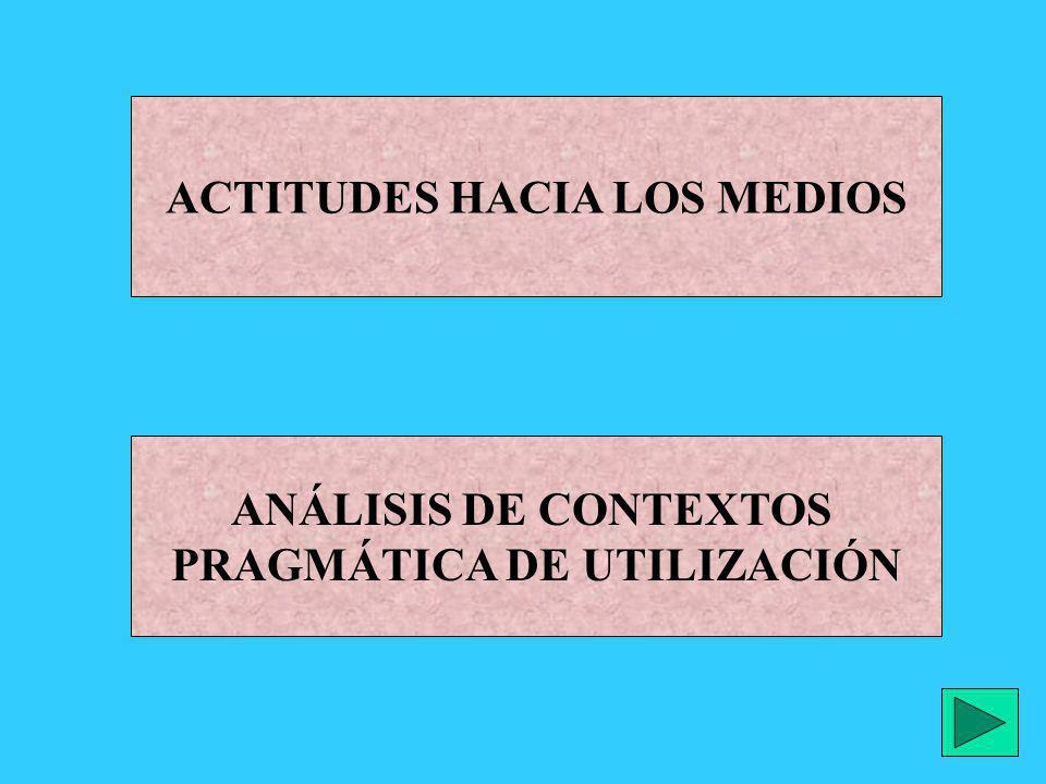 ACTITUDES HACIA LOS MEDIOS PRAGMÁTICA DE UTILIZACIÓN