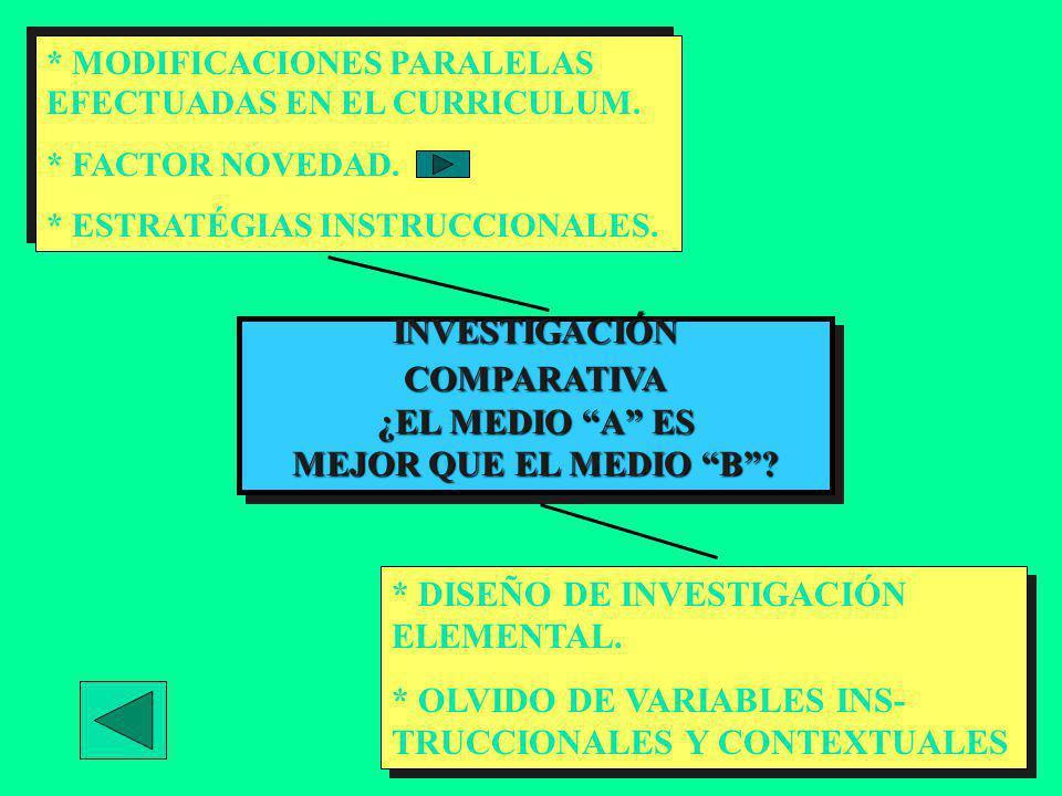 INVESTIGACIÓN COMPARATIVA ¿EL MEDIO A ES MEJOR QUE EL MEDIO B