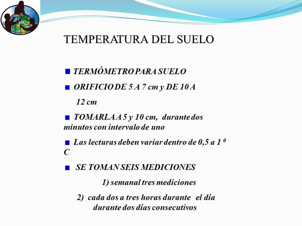 TEMPERATURA DEL SUELO TERMÓMETRO PARA SUELO