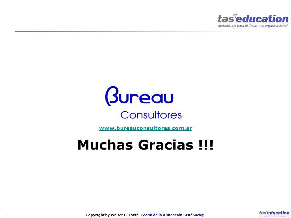www.bureauconsultores.com.ar Muchas Gracias !!!