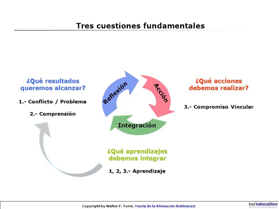 Tres cuestiones fundamentales