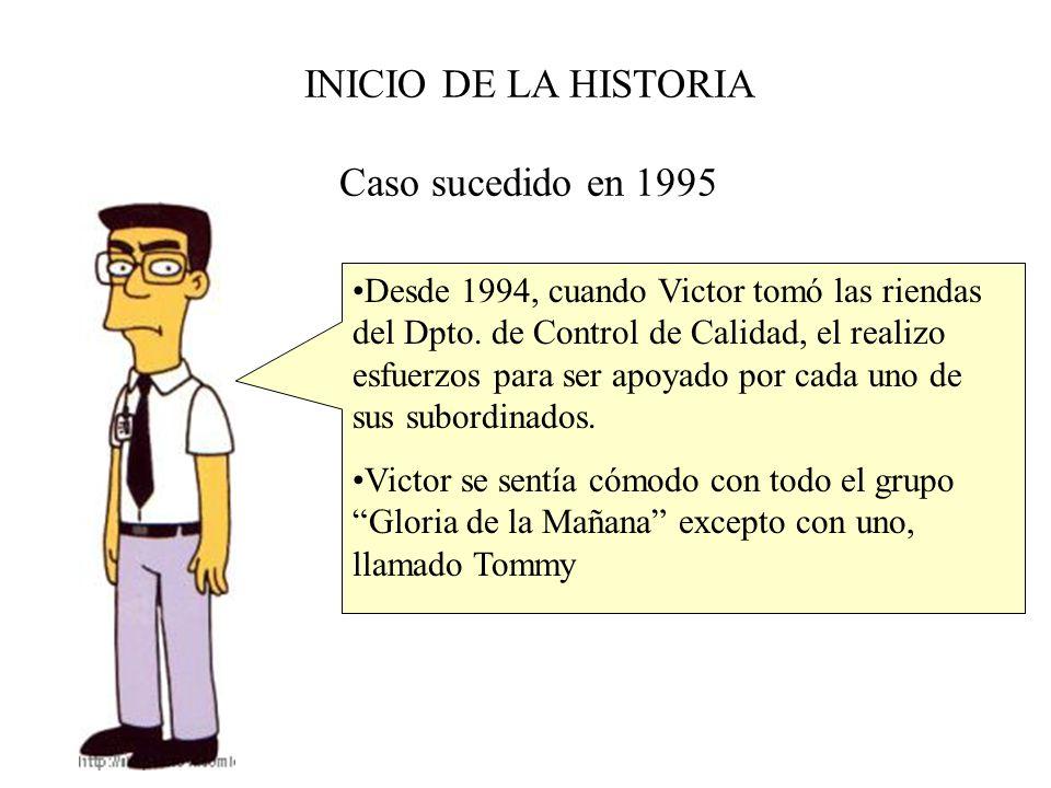 INICIO DE LA HISTORIA Caso sucedido en 1995