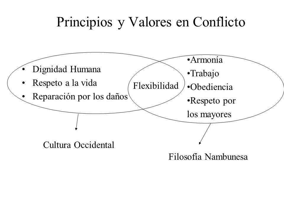Principios y Valores en Conflicto