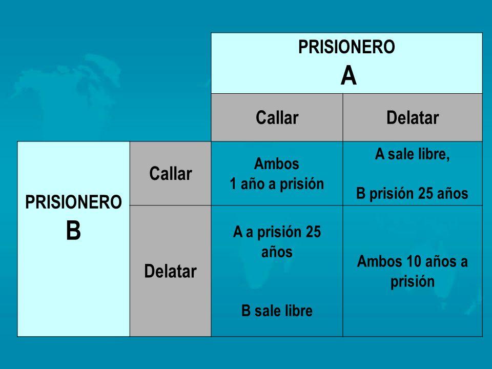 B PRISIONERO A Callar Delatar A sale libre, Ambos 1 año a prisión