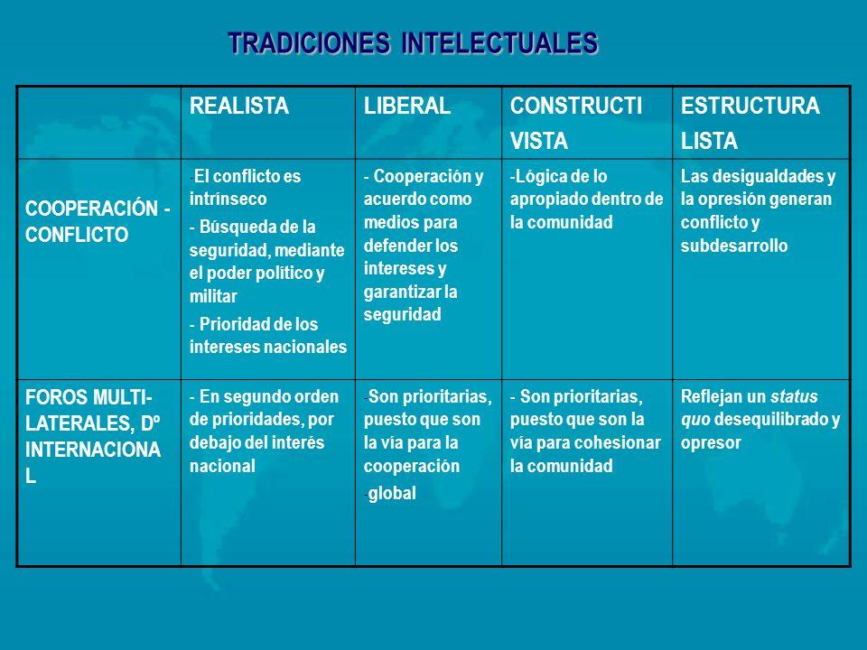 TRADICIONES INTELECTUALES