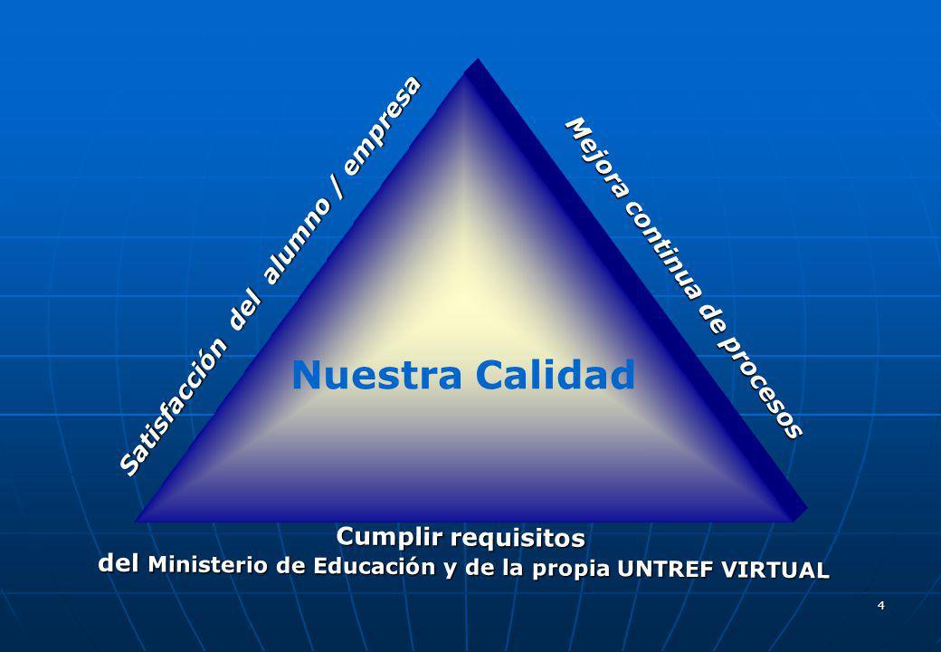 del Ministerio de Educación y de la propia UNTREF VIRTUAL