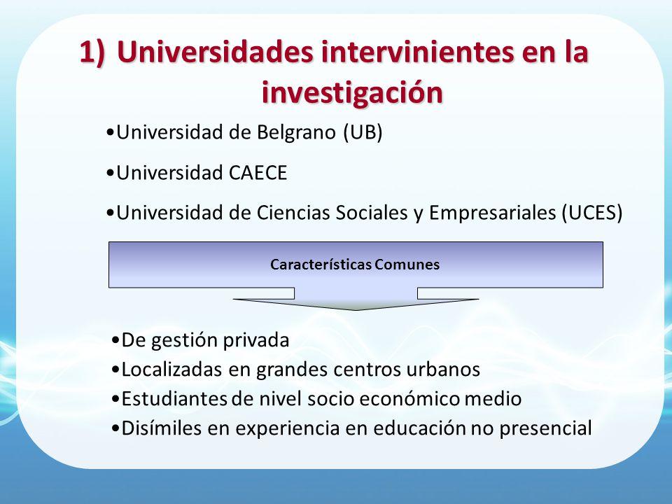 Universidades intervinientes en la investigación
