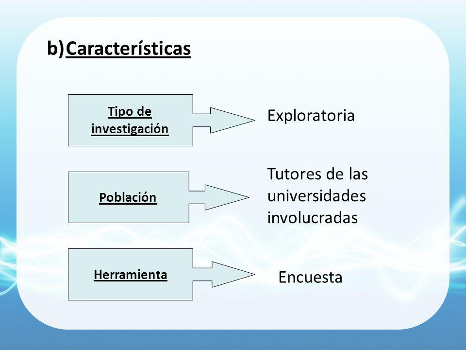 Características Exploratoria Tutores de las universidades involucradas