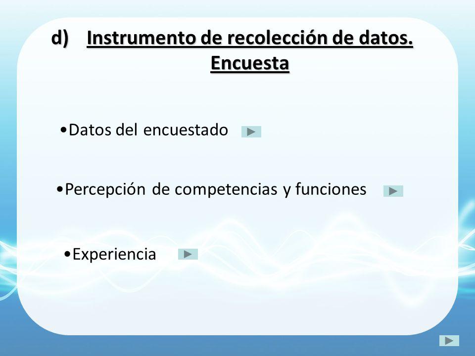 Instrumento de recolección de datos. Encuesta