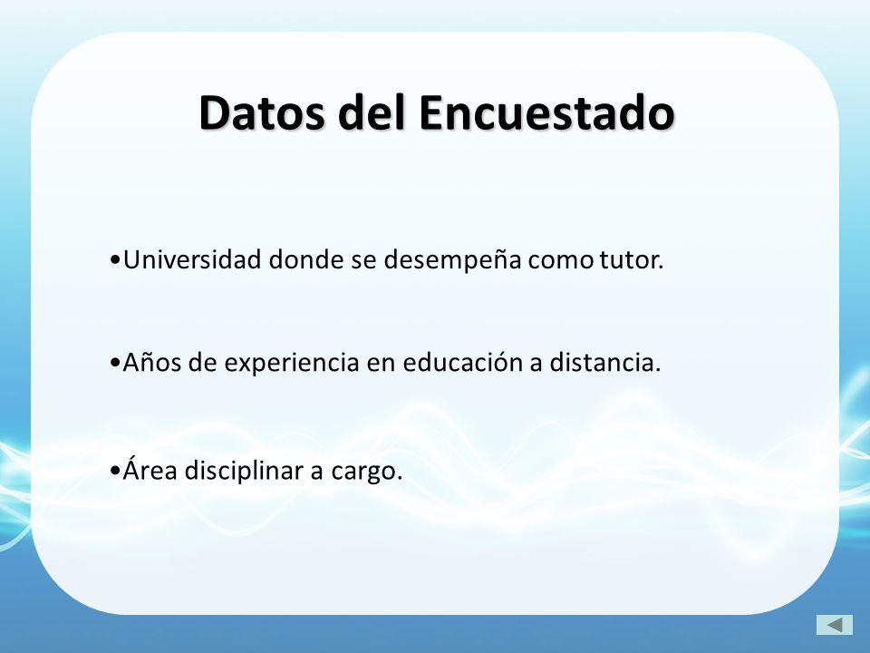 Datos del Encuestado Universidad donde se desempeña como tutor.