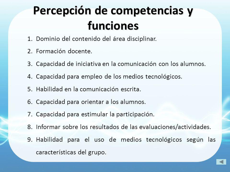 Percepción de competencias y funciones