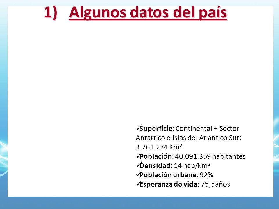 Algunos datos del país Superficie: Continental + Sector Antártico e Islas del Atlántico Sur: 3.761.274 Km2.