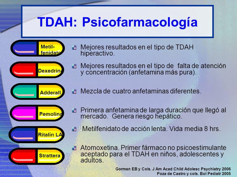 TDAH: Psicofarmacología